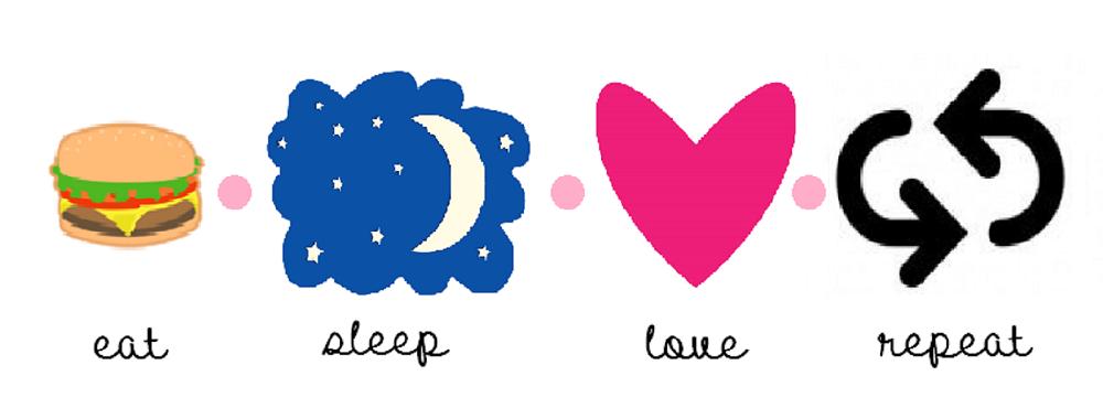 Eat, Sleep, Love, Repeat